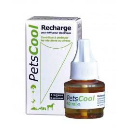 Petscool Recharge de 40 ml - La Compagnie Des Animaux