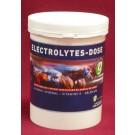 Greenpex Electrolytes 1 kg