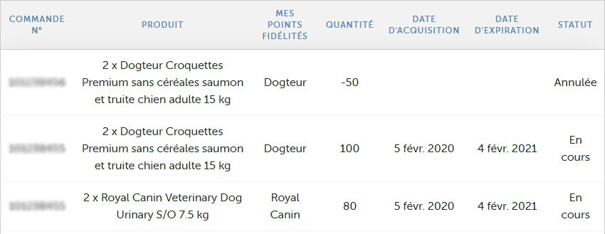 La Compagnie des Animaux - Programme fidélité Dogteur